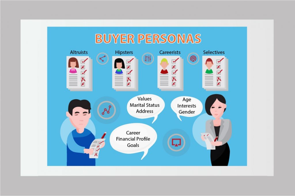 Manage the customer journey with buyer personas